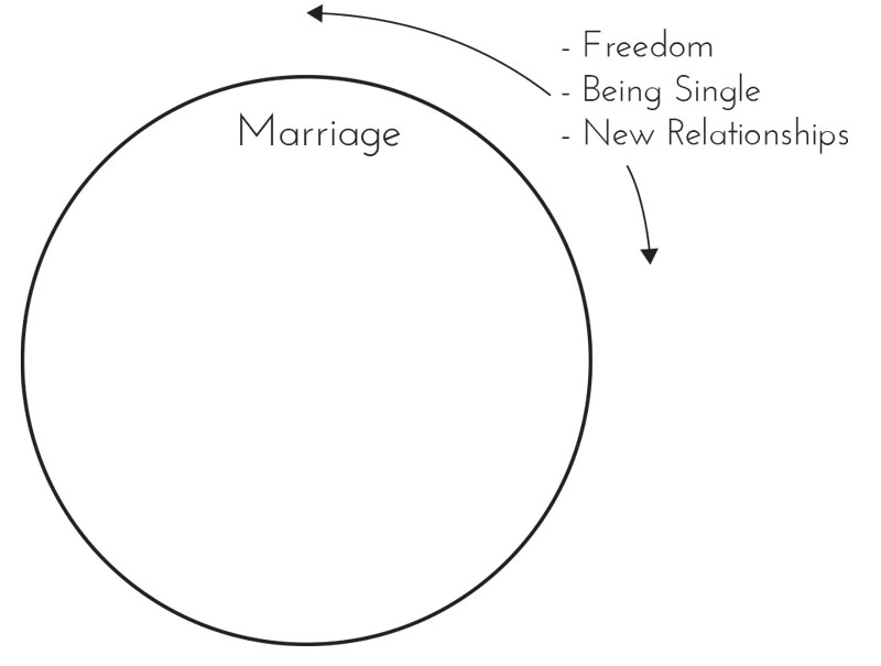 Marriage_Circles5